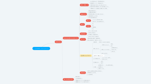 Mind Map: こどものまち マインドマップ