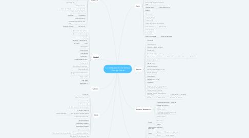 Mind Map: La configuración del tiempo / George Kubler