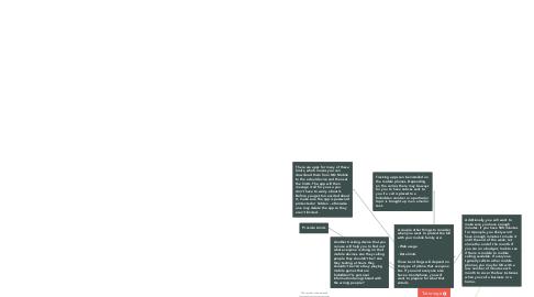 Mind Map: Tutoriage