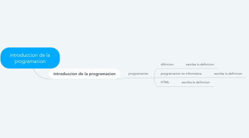 Mind Map: introduccion de la programacion