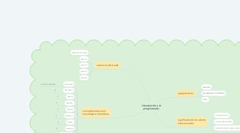 Mind Map: Introducción a la programación