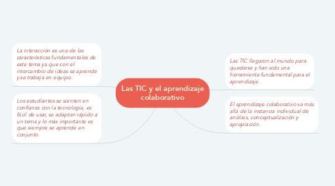 Mind Map: Las TIC y el aprendizaje colaborativo