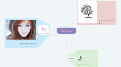 Mind Map: All About Me!              Jessica Dingman