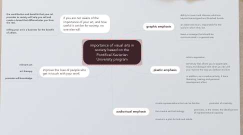 Mind Map: importance of visual arts in society based on the Pontifical Xavierian University program