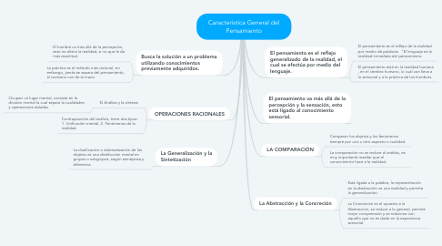 Mind Map: Característica General del Pensamiento