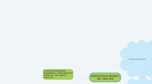 Mind Map: RIESGOS EN EL MANEJO DEL TRACTOR