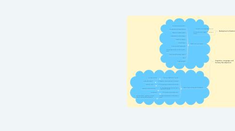 Mind Map: Human Development Visual Representation 9/23 Meagan Terry