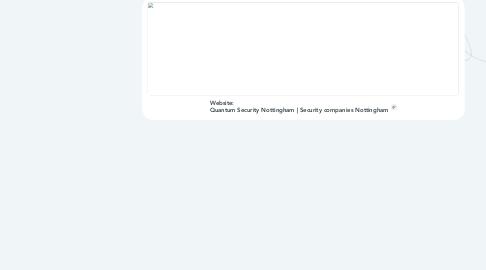 Mind Map: Quantum Security Nottingham