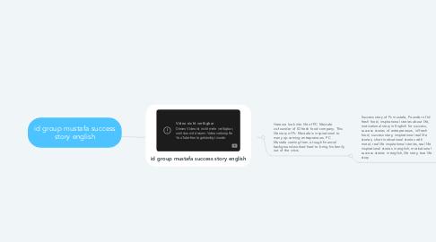 Mind Map: id group mustafa success story english