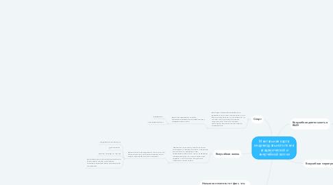 Mind Map: Ментальная карта индивидуального плана академической и внеучебной жизни