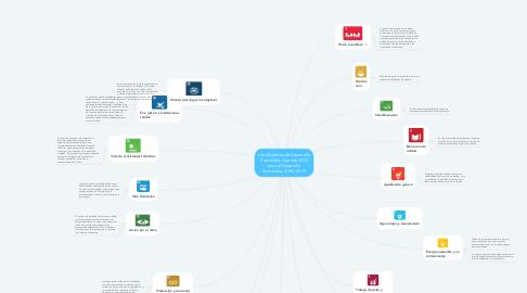 Mind Map: Los Objetivos de Desarrollo Sostenible, Agenda 2030 para el Desarrollo Sostenible, ONU, 2015