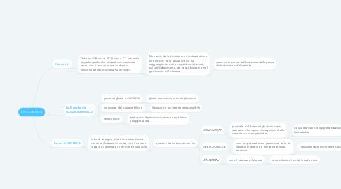 Mind Map: L'EPICUREISMO