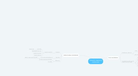 Mind Map: Tehtävä 8. Viestintä ja markkinointi