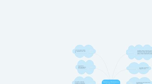 Mind Map: Estática y Resistencia De Materiales