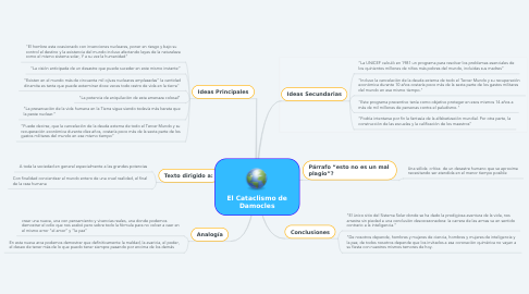 Mind Map: El Cataclismo de Damocles