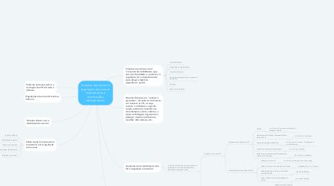 Mind Map: Funções executivas e regulação emocional: intervenções e implicações educacionais