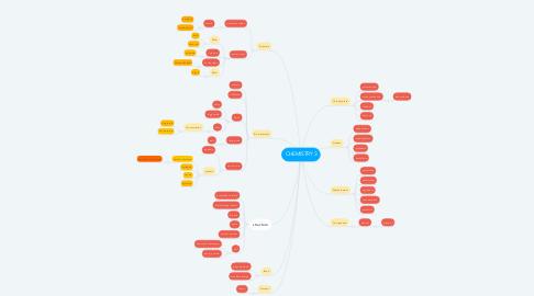 Mind Map: CHEMISTRY 3