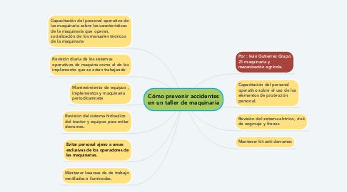 Mind Map: Cómo prevenir accidentes en un taller de maquinaria