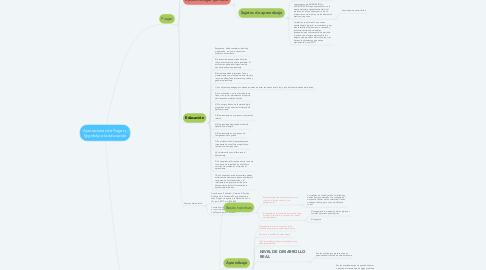 Mind Map: Aportaciones de Piaget y Vygotsky a la educación