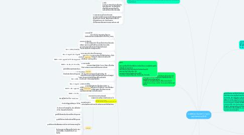 Mind Map: กรณีศึกษา Systemic lupus erythematos(SLE)