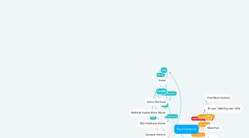 Mind Map: Paul Verlaine