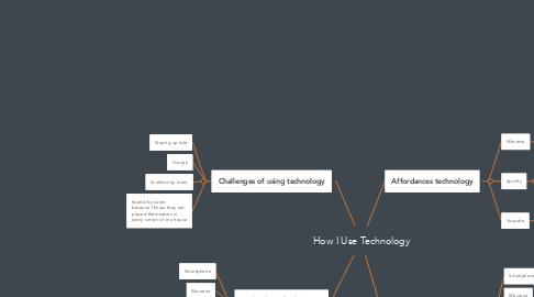 Mind Map: How I Use Technology