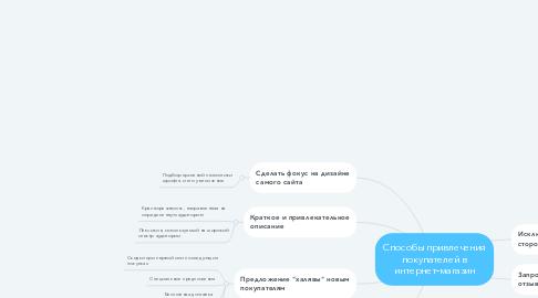 Mind Map: Способы привлечения покупателей в интернет-магазин