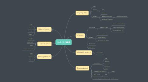 Mind Map: Jackship!