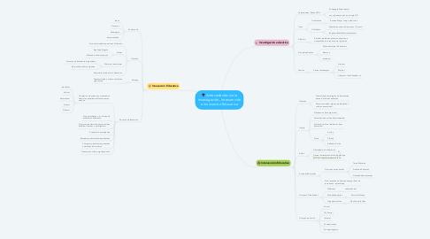 Mind Map: Antecedentes de la Investigación, Intervención e innovación Educativa