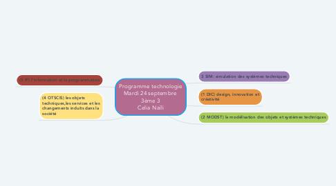 Mind Map: Programme technologie Mardi 24 septembre  3ème 3 Celia Naïli
