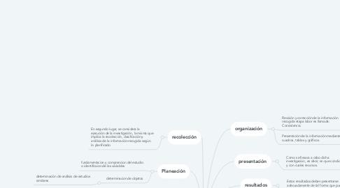 Mind Map: las etapas para el inicio de una investigación estadística