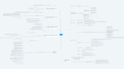 Mind Map: EPS/JF