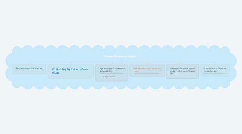 Mind Map: Sample Brainstorming Idea