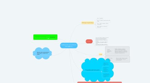 Mind Map: Syllabus del curso Diseño de sistemas