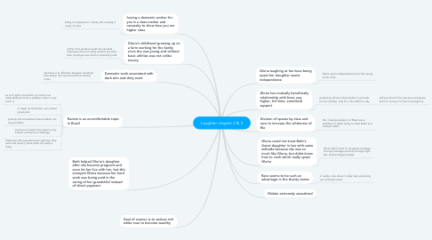 Mind Map: Laughter chapter 2 & 3
