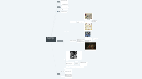 """Mind Map: Celine van Es & TOK Essay Title: """"Others have seen what is and asked why. I have seen what could be and asked why not"""" (Pablo Picasso). Explore this distinction with reference to two areas of knowledge."""