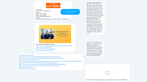 Mind Map: Spring Hill FL Mortgage Note Buyers