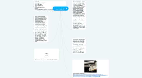 Mind Map: Hii Commercial Mortgage Loans Portales NM