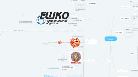 Mind Map: Китайский язык для   ????