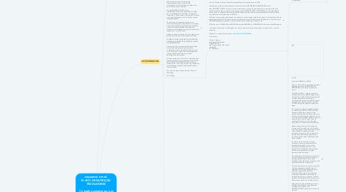 Mind Map: sequencia e-mail  FLUXO DE NUTRIÇÃO FECHADORES  7 e-mails enviados por um período de até 21 dias após a reunião com fechador.   A ideia é levar o cliente a iniciar o seu relacionamento com o escritório através do whatsapp