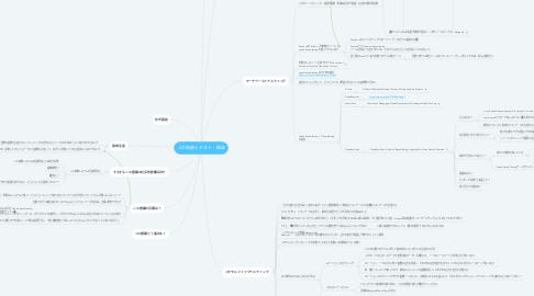 Mind Map: 人工知能とテスト・検証