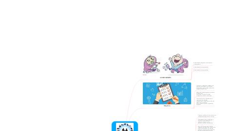 Mind Map: Vida saludable y enfermedades transmisibles