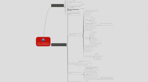 Mind Map: Tareas a realizar para el proyecto de biblioteca