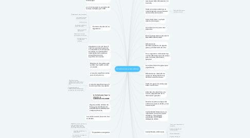 Mind Map: Introduccion a las celulas