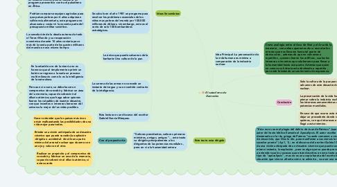 Mind Map: El cataclismo de Damocles