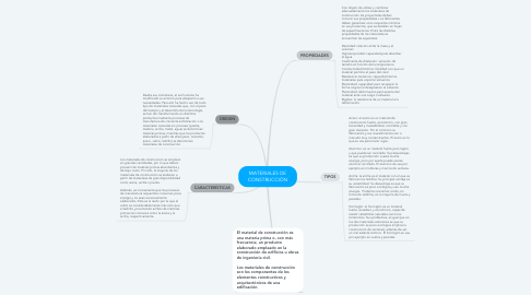 Mind Map: MATERIALES DE CONSTRUCCIÓN