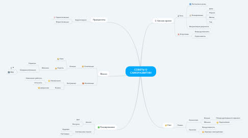 Mind Map: СОВЕТЫ О САМОРАЗВИТИИ