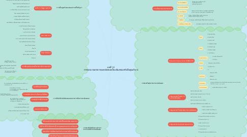 Mind Map: บทที่ 10 การพยาบาลมารดาระยะหลังคลอดโดยเน้นครอบครัวเป็นศูนย์กลาง