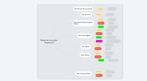 Mind Map: Mapa de inovação - Regional 5