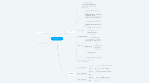 Mind Map: KẾ TOÁN TIỀN VÀ NỢ PHẢI THU